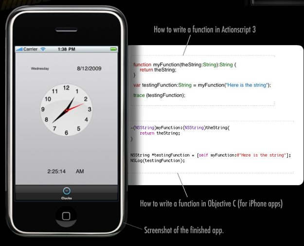 Iphone Objective C and Actionscript 3