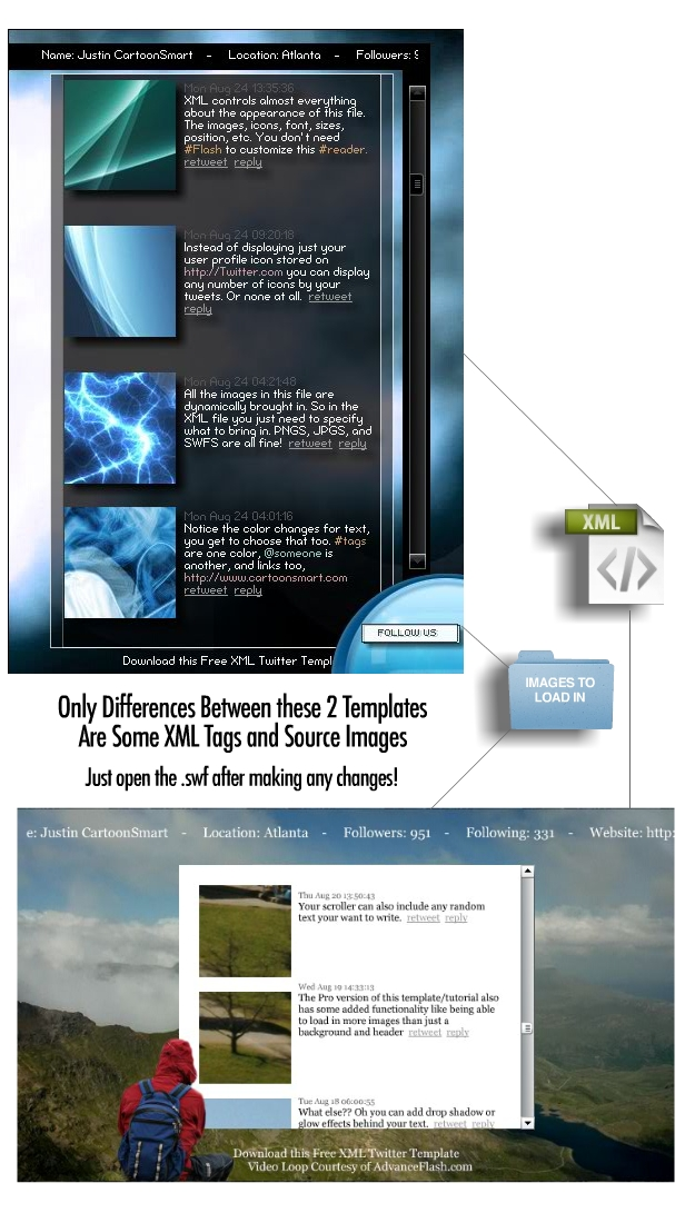 Flash Twitter Reader Template